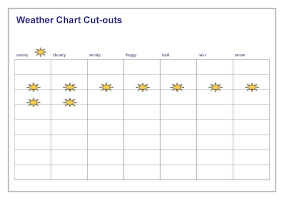 weather-chart-cutouts-weather